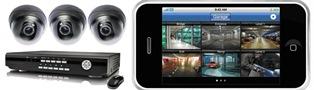 CCTV – Types and Necessity